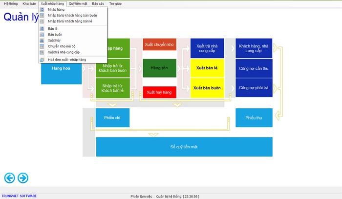 Bộ phần mềm quản lý bán hàng và 01 máy in hóa đơn giá chỉ 4,000,000 đ Phan_mem_quan_ly_ban_hang_Focus_TRUNGVIET_SOFTWARE