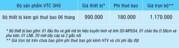 Gói kênh mới của VTC Bang-gia-SD-pho-thong
