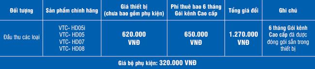Chương trình đổi đầu thu không rõ xuất xứ sang đầu thu VTC chính hãng ND%20doi%20dau-01