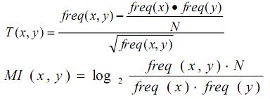 Представление устойчивых лексических сочетаний в компьютерном тезаурусе RussNet 266-1