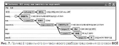 Проблема разрешения «Ё»-омографов при синтезе речи по тексту Omoyo_11