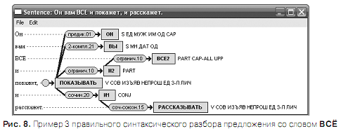 Проблема разрешения «Ё»-омографов при синтезе речи по тексту Omoyo_12