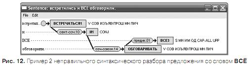Проблема разрешения «Ё»-омографов при синтезе речи по тексту Omoyo_16
