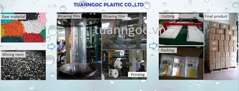 Túi nilon ( túi ni lông ) được sản xuất như thế nào 635826791195625000