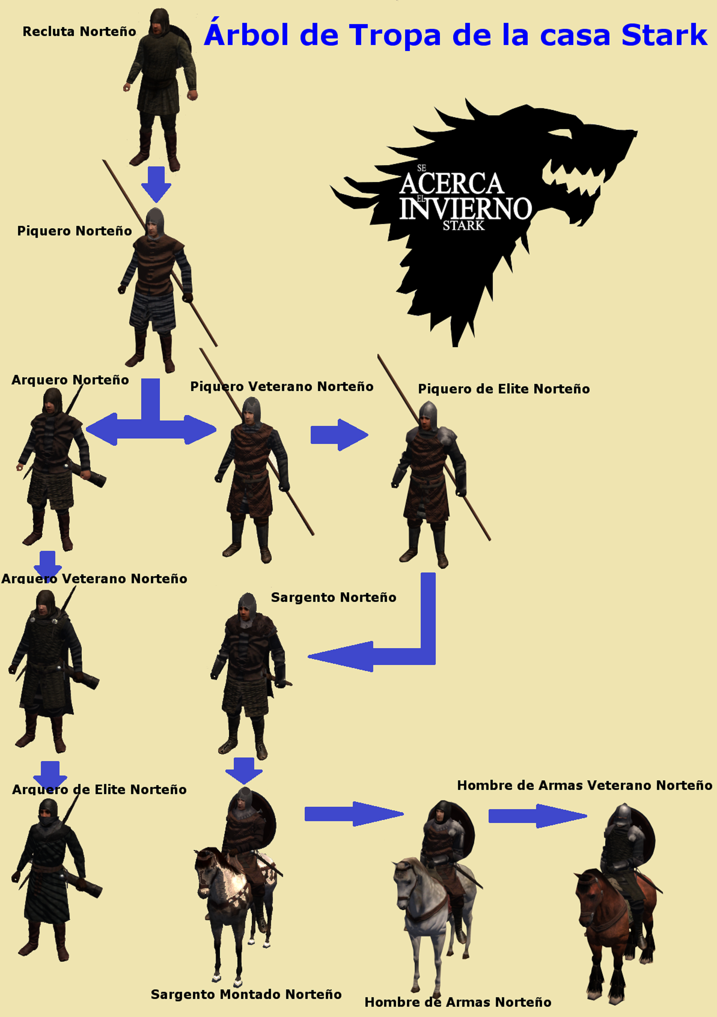 [A Clash of Kings] - Arboles de tropas & Bandidos A2e2i