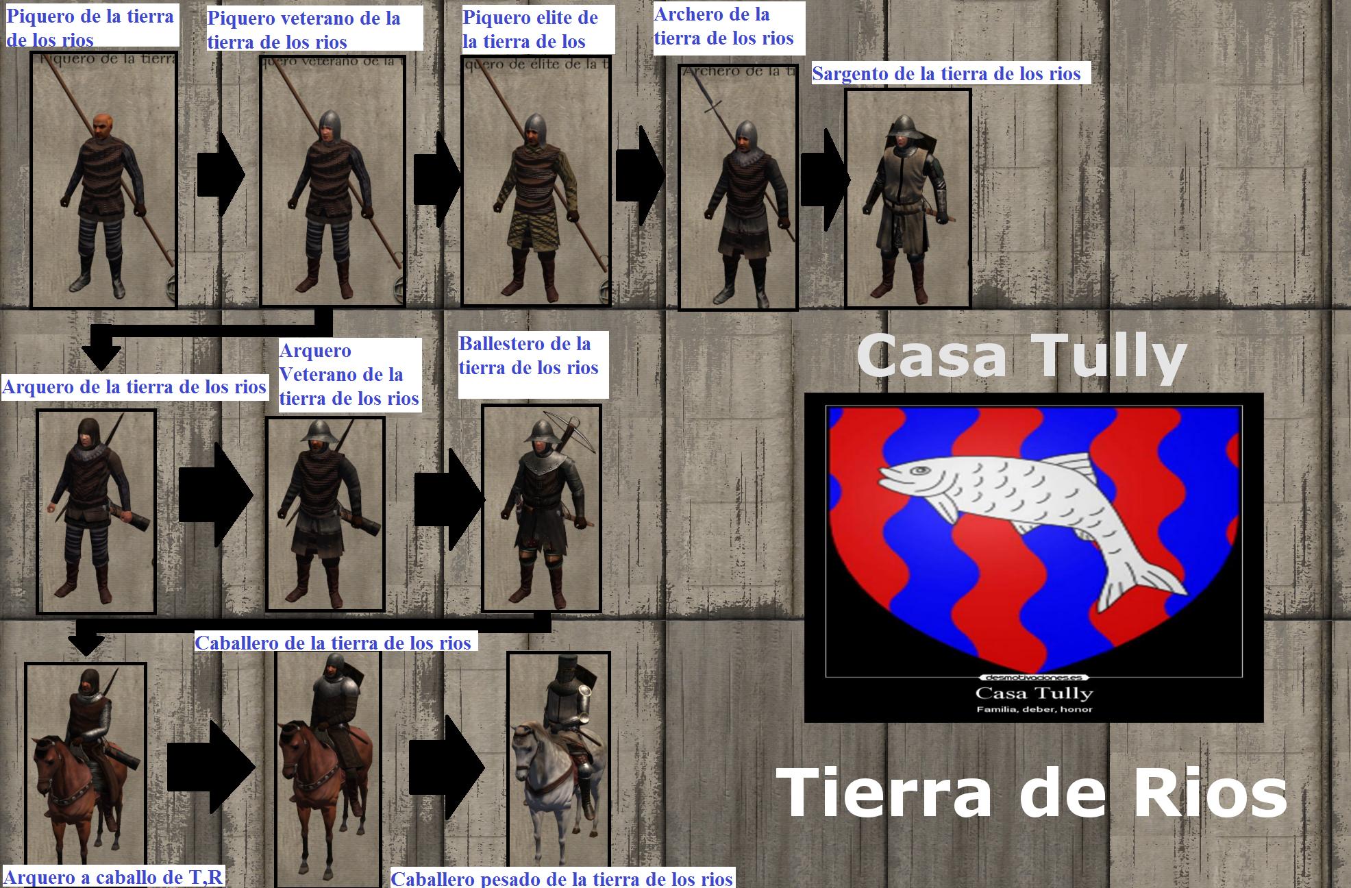 [A Clash of Kings] - Arboles de tropas & Bandidos ViEL7