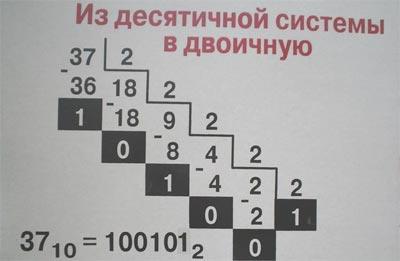Наши модели и объяснение их понимания - Страница 17 131027_html_5f9fe404