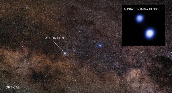 Tweet NASA: l'étoile Alpha Centauri A est viable! 120