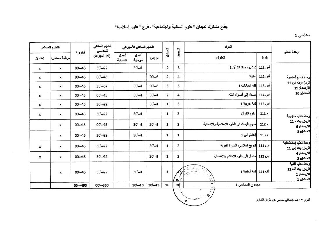 تخصص علوم إسلامية 556162_orig
