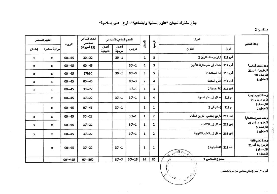 تخصص علوم إسلامية 9450461_orig