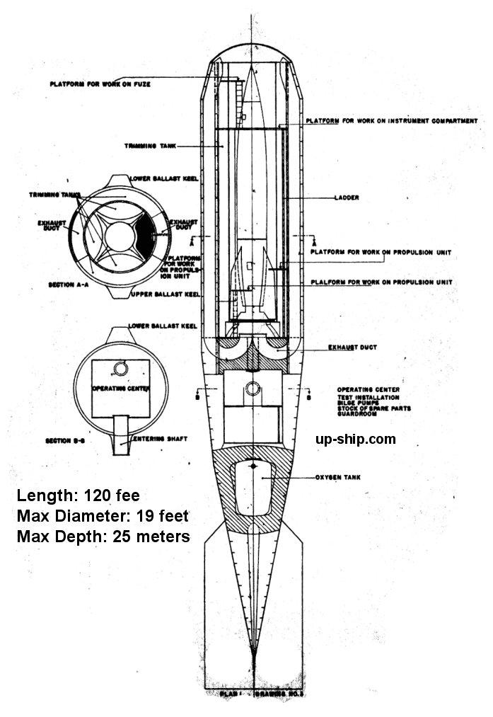 Espace & Exploration n°35 - Peenemünde - Page 2 Prufstand-xii