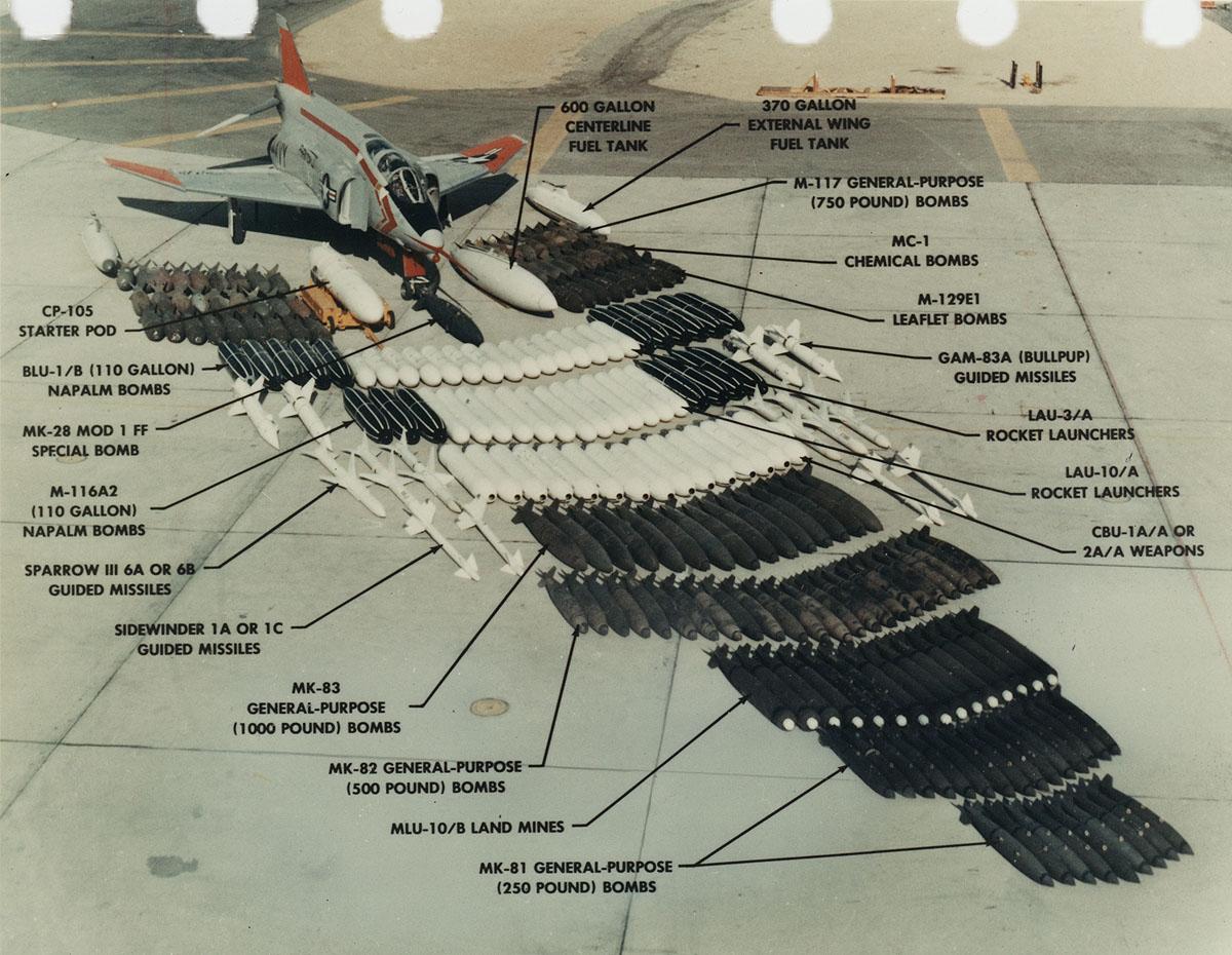 McDonnell Douglas F-4 Phantom IIN (interceptor y cazabombardero supersónico, biplaza, bimotor y de largo alcance USA) Yf4h-1load