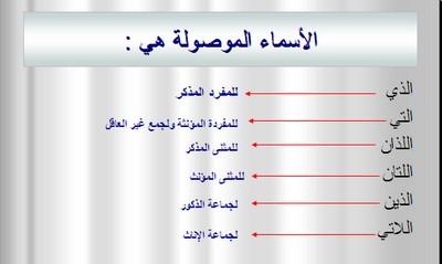 الاحتفال العالمى باللغة العربية اليوم السبت 18  ديسمبر // كل سنة وانتم طيبين 46097