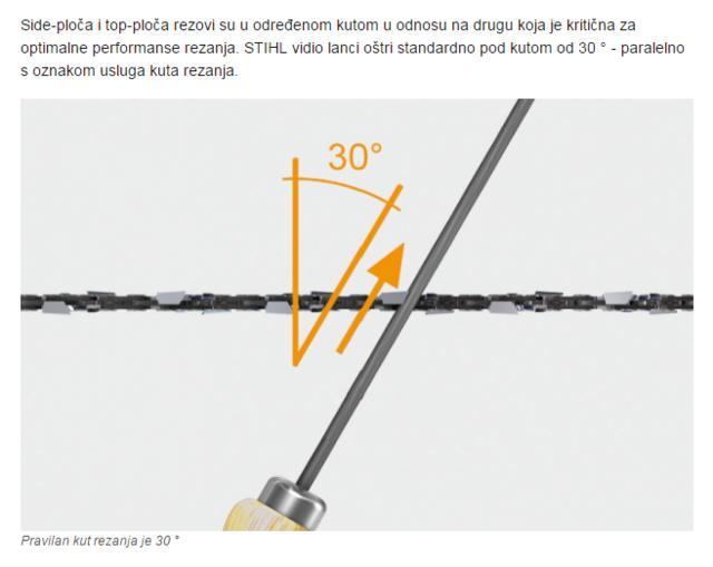 Oštrenje lanaca motornih pila - Page 2 25857240gu