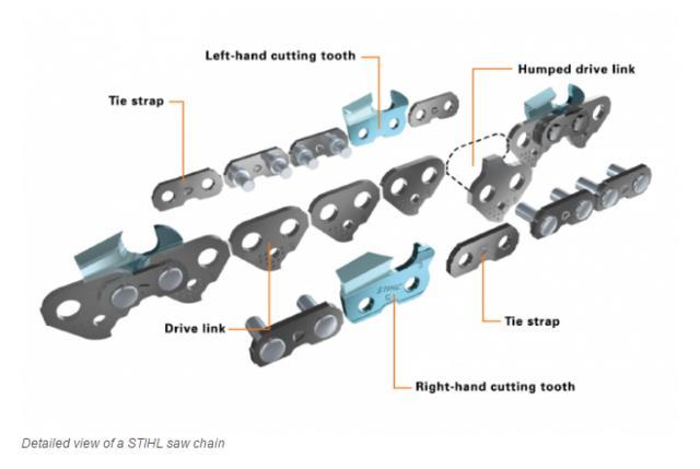 Oštrenje lanaca motornih pila - Page 2 25857245vm