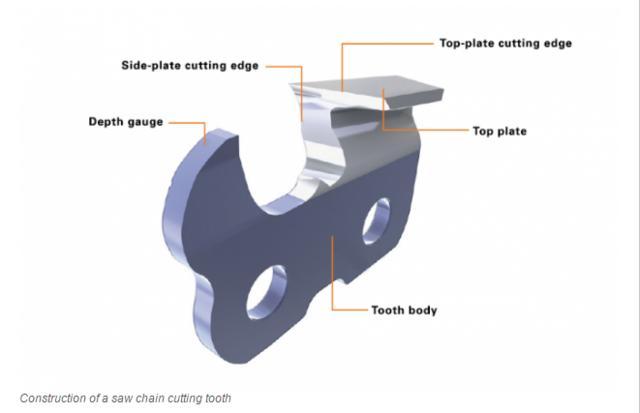 Oštrenje lanaca motornih pila - Page 2 25857246oy