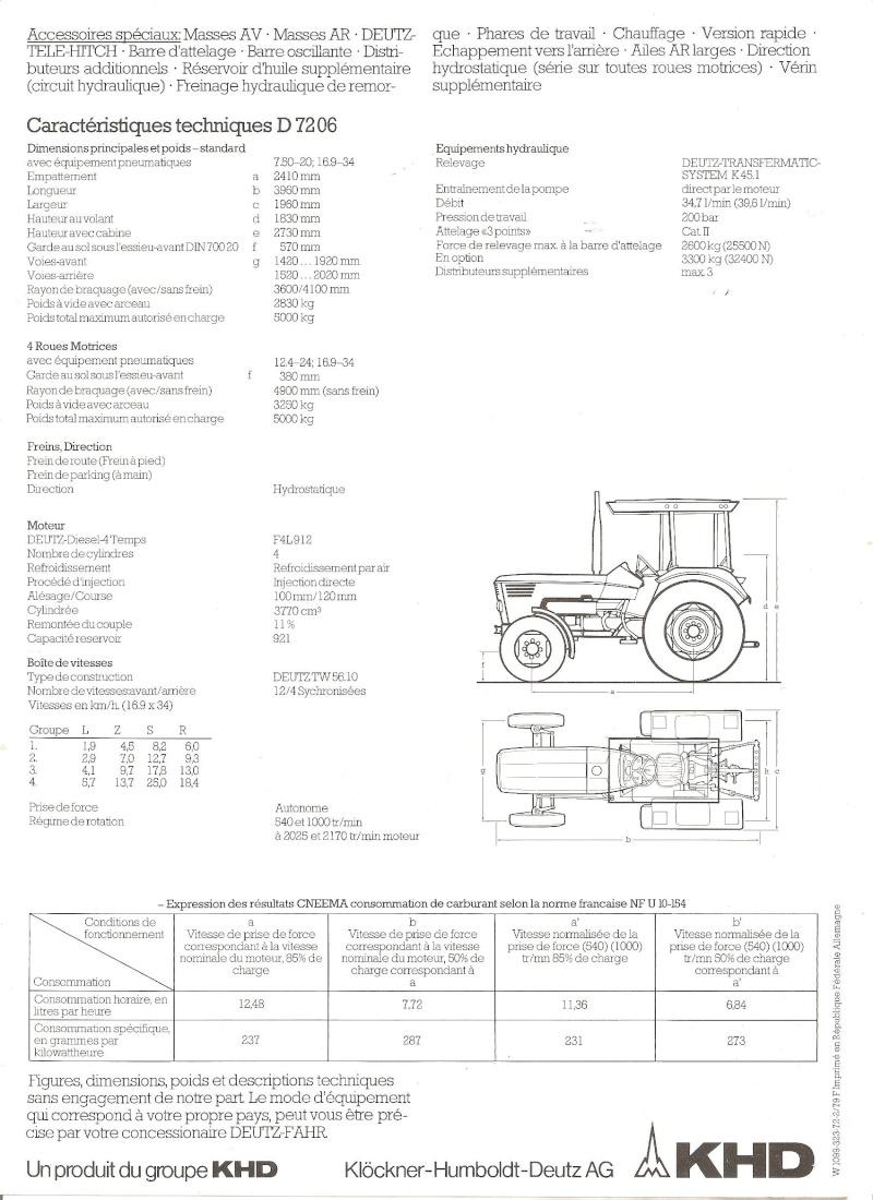 Traktori Deutz Fahr opća tema  27577757px