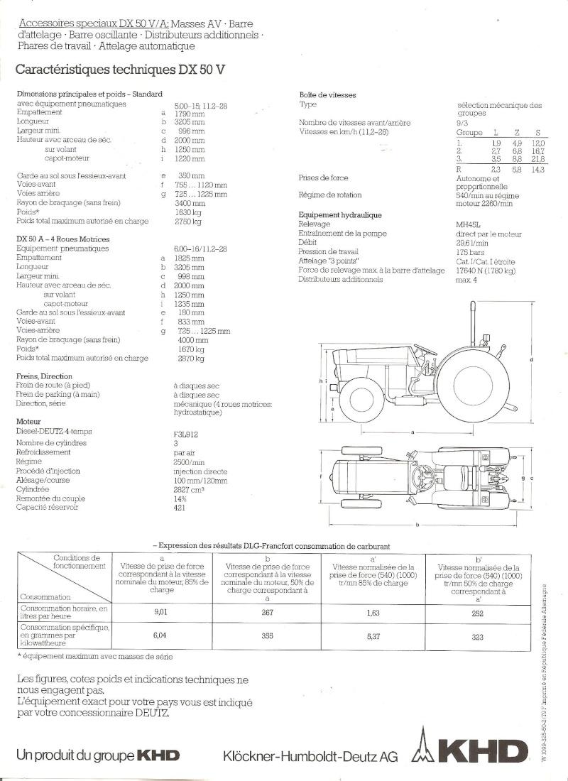 Traktori Deutz Fahr opća tema  27577780ir