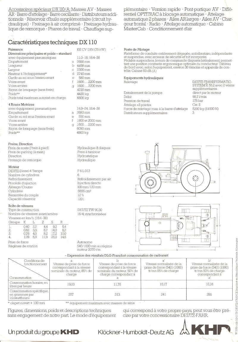 Traktori Deutz Fahr opća tema  27585649pc