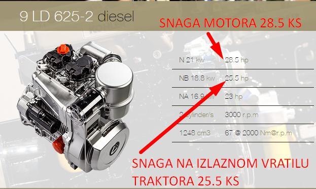 Tema za sve traktore 28062413ll