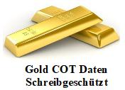 Gold COT Analysen