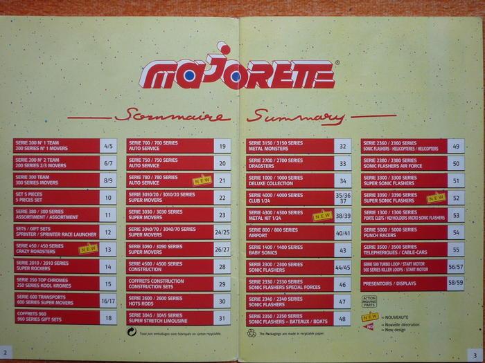 1993 DIN-A-4 Catalogue 6114474