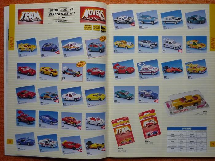 1995 DIN-A-4 Catalogue 6115437