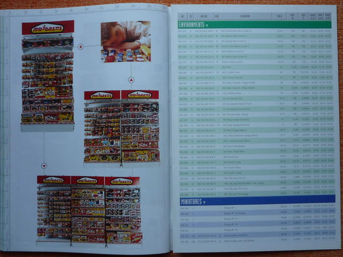 1999 DIN-A-4 Catalogue 6926200kwh