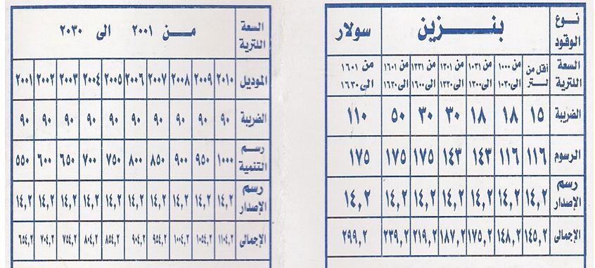 سعار الضريبة على السيارات في المرور ورسوم ترخيص السيارات  13148075491