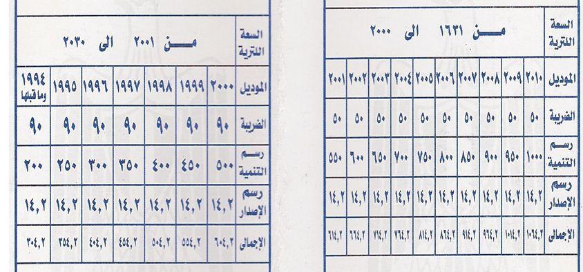 سعار الضريبة على السيارات في المرور ورسوم ترخيص السيارات  13148075492