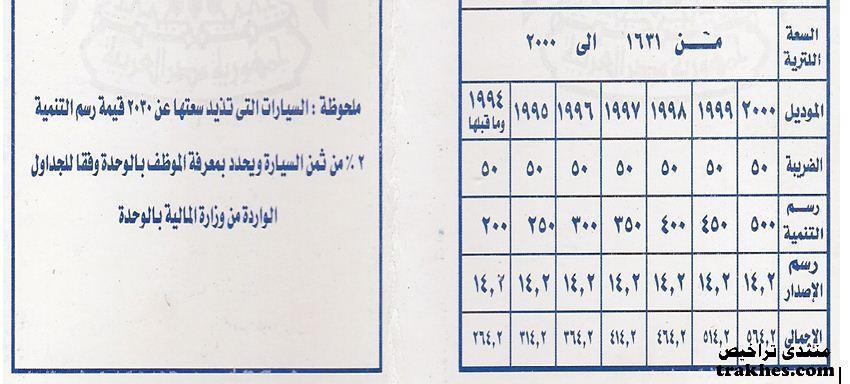 سعار الضريبة على السيارات في المرور ورسوم ترخيص السيارات  13148075493