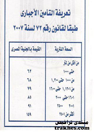 سعار الضريبة على السيارات في المرور ورسوم ترخيص السيارات  13148075495