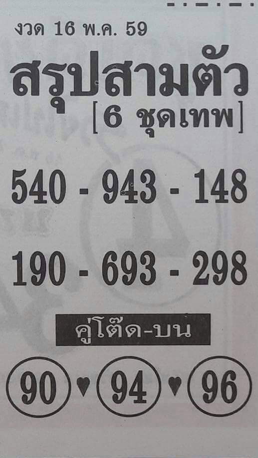 16/5/2016 Thai Lottery Tips - Page 16 13164391_1575776442752207_2583658174548413000_n
