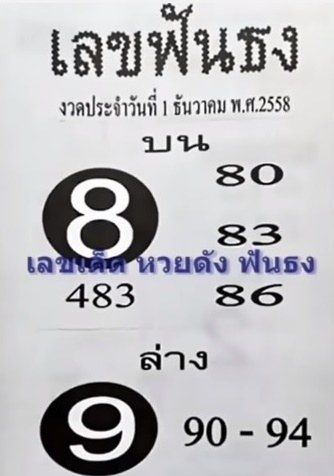 1.12.2558 Tips - Page 2 N58-8