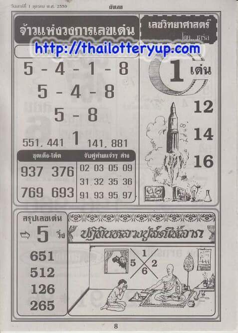 1.10.2016 For free Tips - Page 6 14265022_182754152134844_4240384620857004277_n