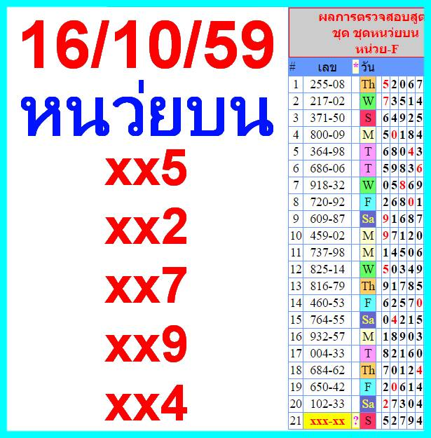 16.10.2016 for free Tips 14484960_1839204952992066_3807773322216888507_n