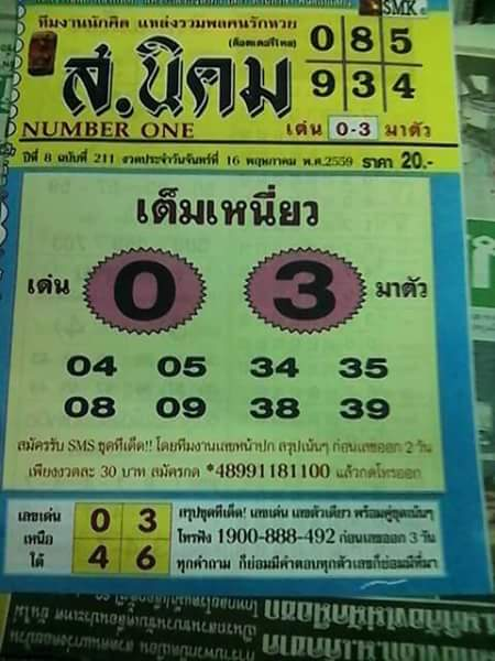 16/5/2016 Thai Lottery Tips - Page 3 13165875_1060056414065013_9122162649492779729_n