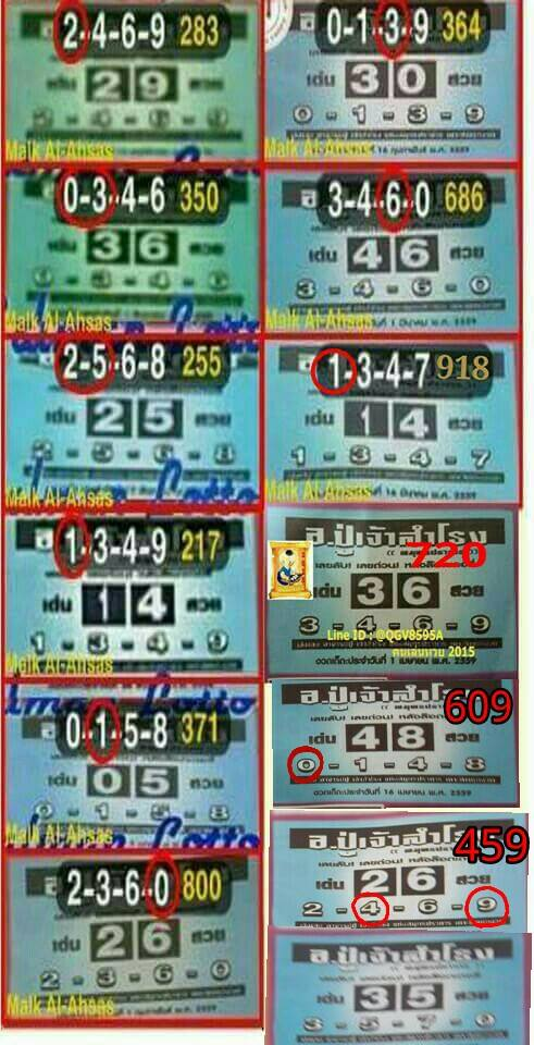 16/5/2016 Thai Lottery Tips - Page 16 13151758_1575731746090010_5878895384790173113_n