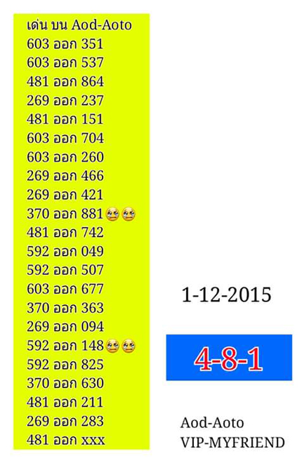 1.12.2558 Tips - Page 4 12247139_1660209630925003_227077846627876283_n