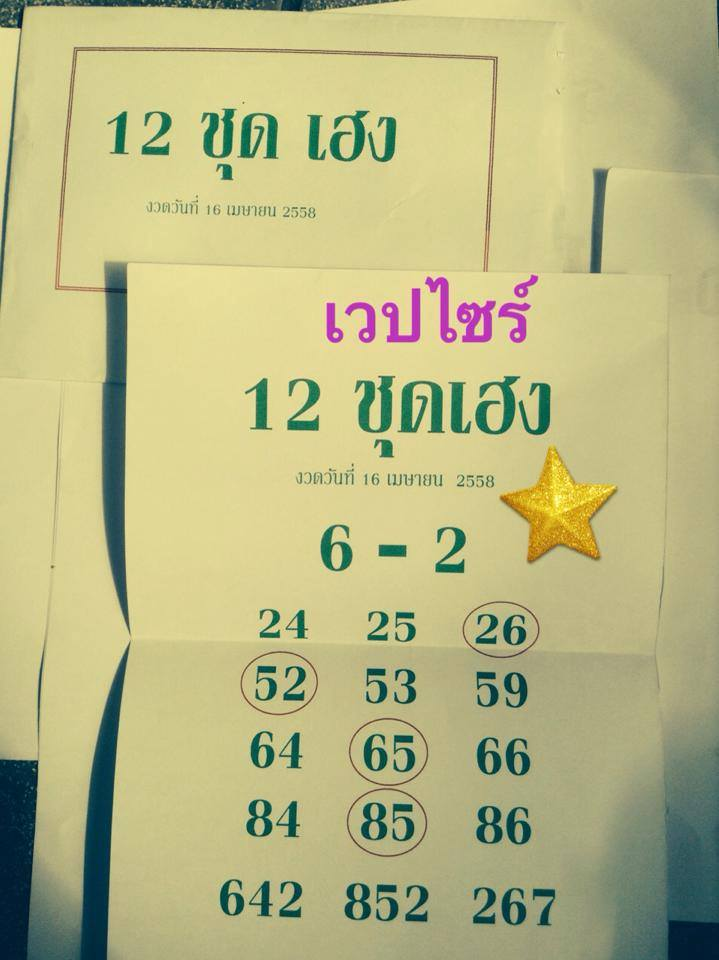 16.4.2558 All about Thai Lottery Tips 11027437_607299832703951_8728425968295798505_n