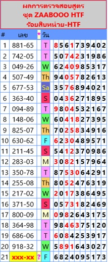 1-4-2559 free tips - Page 4 D1htf