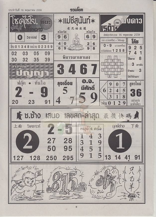 16/5/2016 Thai Lottery Tips - Page 6 13100883_1035078246541037_8447995209484617809_n