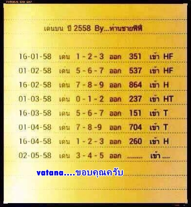 2.5.2015 All About Thai Lotto Tips 11152703_439265459570119_8821095229631409826_n