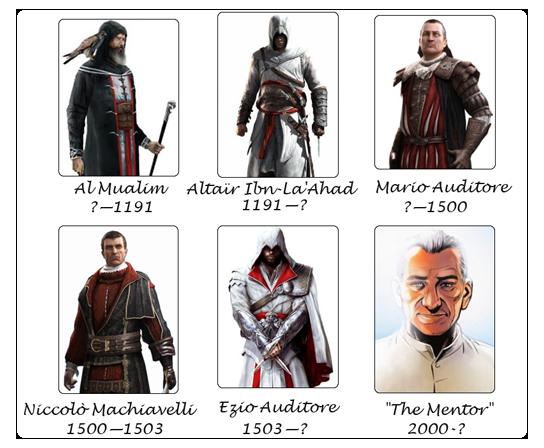 รวมทุกเรื่องราวใน Assassin's Creed Series !!  Untitled58