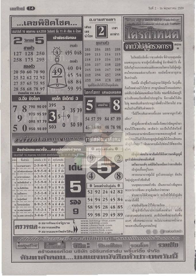 16/5/2016 Thai Lottery Tips - Page 6 13103487_1035075743207954_2783492103207404783_n