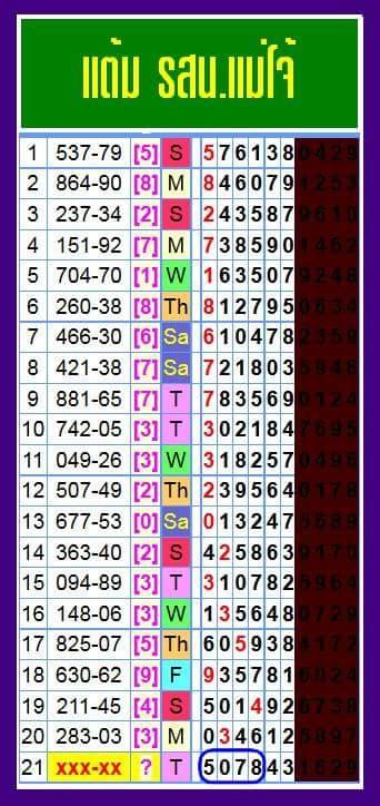 1.12.2558 Tips - Page 3 E.1-12