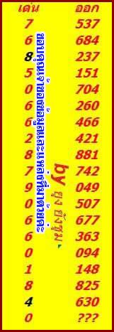 1.11.2558 Tips 58-34