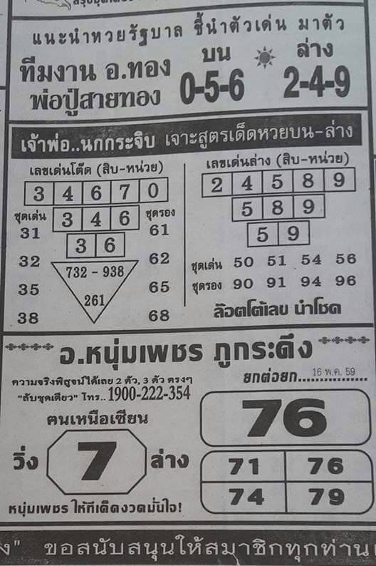 16/5/2016 Thai Lottery Tips - Page 14 13095935_1575776466085538_1520542756335899873_n