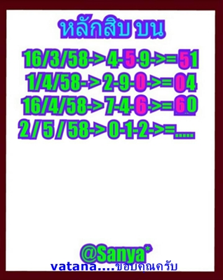 2.5.2015 All About Thai Lotto Tips 11011210_1420790954895546_5674303901983225435_n