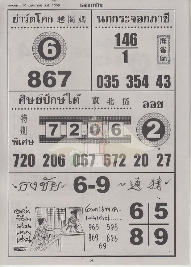 16/5/2016 Thai Lottery Tips - Page 7 13139092_1035074856541376_1136259526120707273_n